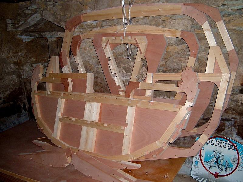 Construir velero. Cuadernas