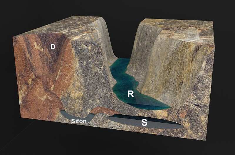 Esquema perfil geológico de un carst