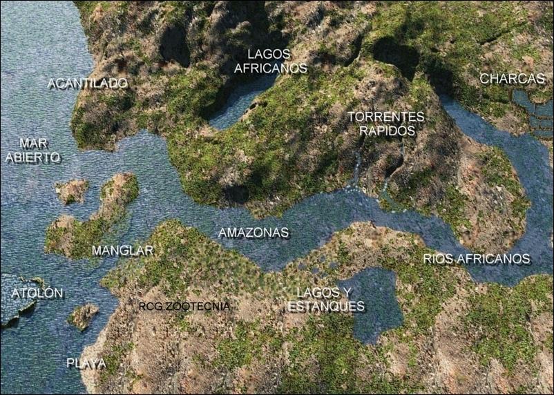 Esquema biotopos generales acuáticos