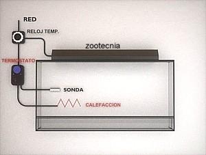 Esquema temporizado luz y calefacción
