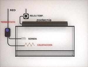 Esquema termostato y temporizado luz
