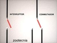 Esquema interruptor- conmutador