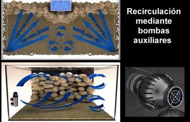recirculacion_bombas_destacada