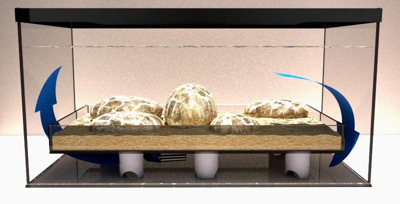 Recirculación centrífuga sobre eje horizontal