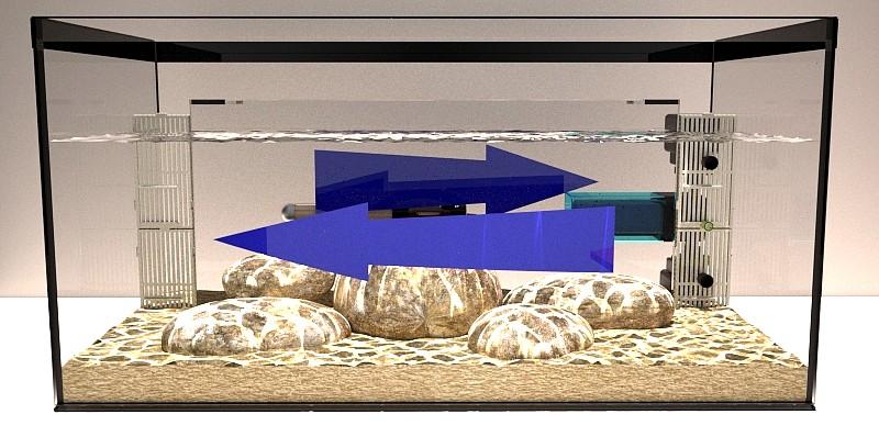 Recirculación centrífuga eje vertical