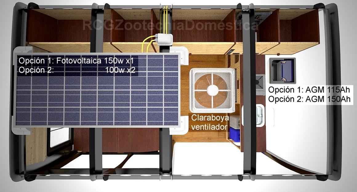 Furgneta camper placas solares