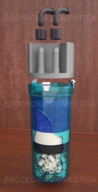 Filtro exterior, cánister. Materiales filtrantes