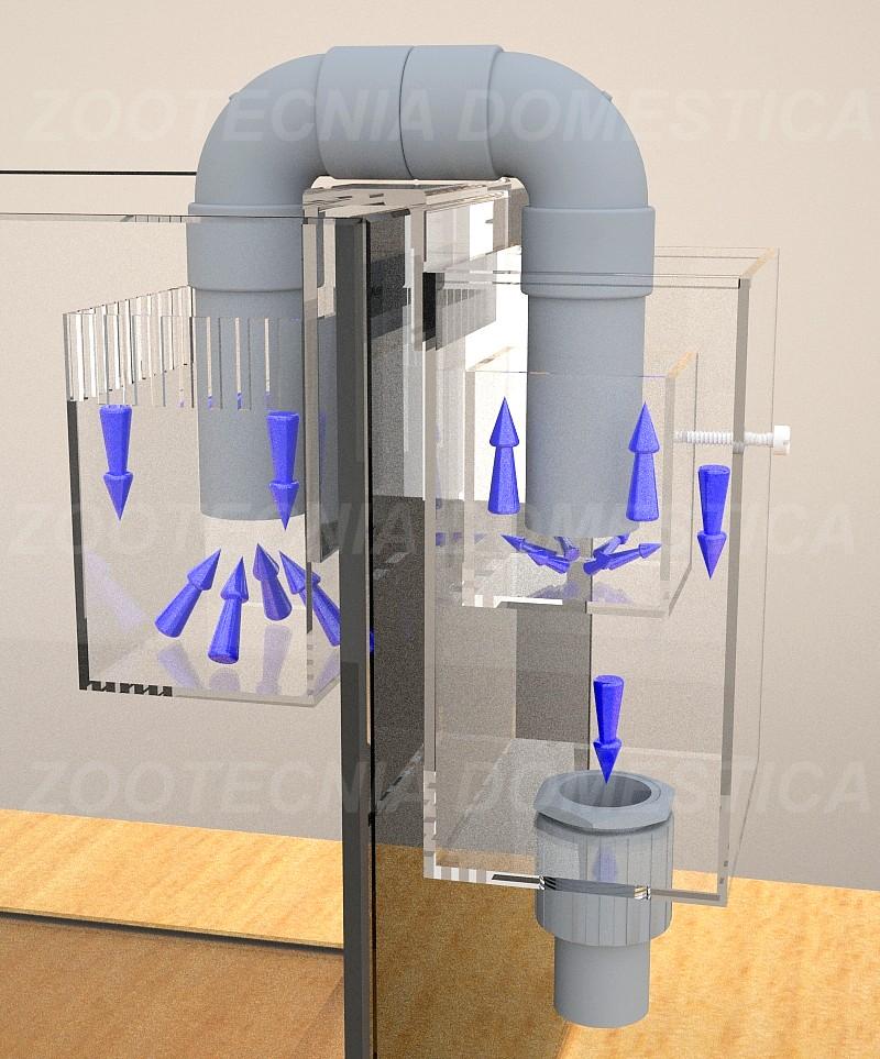 Rebosadero, diagrama de flujos