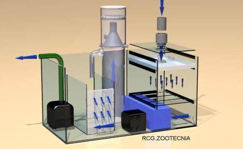 Diagrama flujos secohúmedo