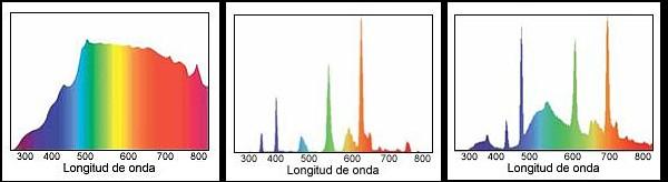 Comparativa espectros