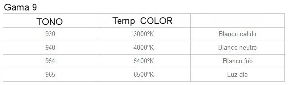 Fluorescentes gama 9