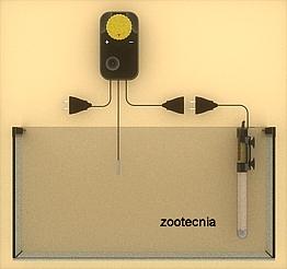 Esquema termostato externo