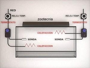 Esquema doble termostato temporizado