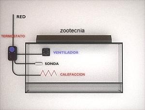 Esquema conexión termostato conmutado