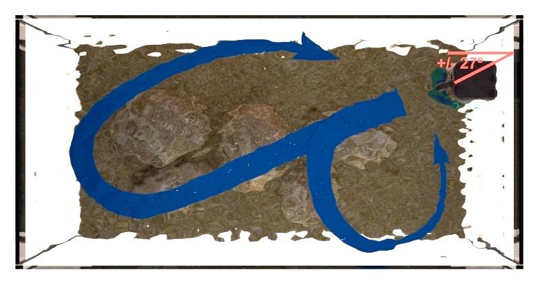 Recirculación filtro interior. lótica turbulenta
