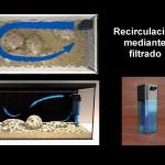 recirculacion_filtrado_destacada