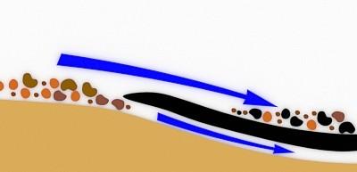 Esquema perfil cauce freatico bajo basalto